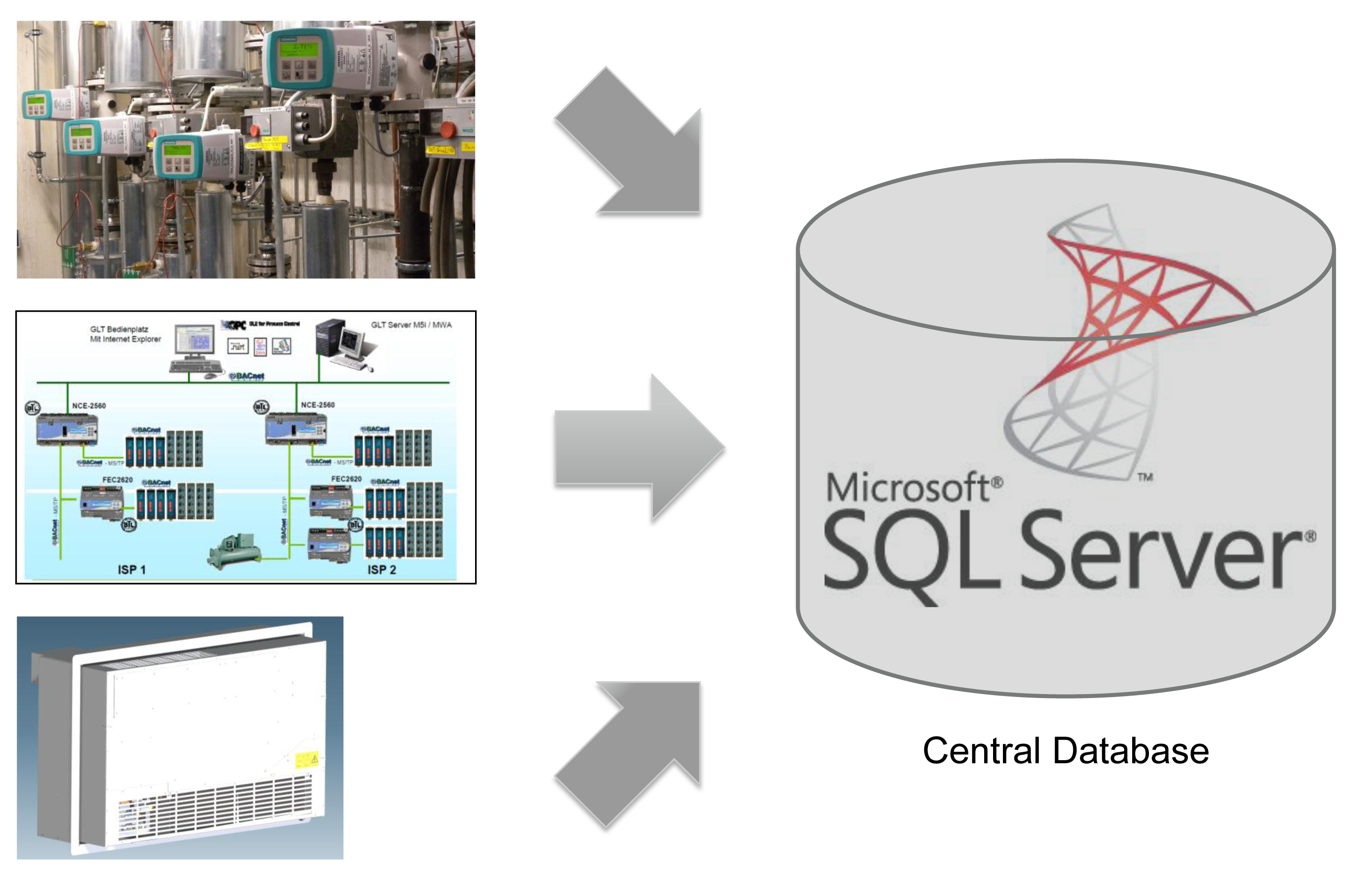 Schematic structure of database